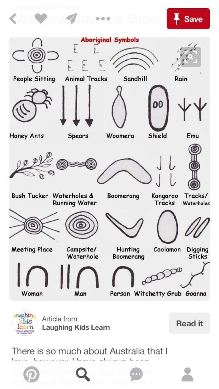 98 best aboriginal naidoc week etc images on pinterest great idea biocorpaavc Images
