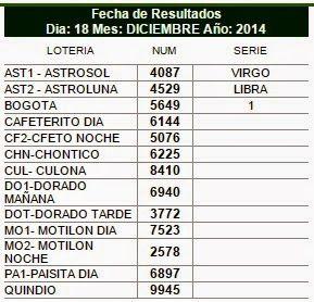 Noticias de Cúcuta: Resultado de las loterías jugadas el jueves 18 de ...