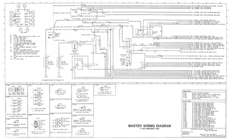 New Wiring Schedule #diagram #wiringdiagram #diagramming #