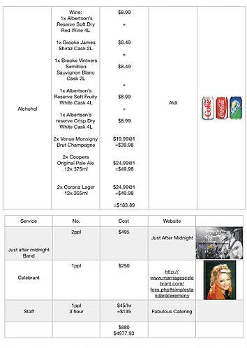 Budget Guide 6