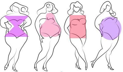 Typy postavy a jak s nimi správně cvičit - HRUŠKA   Blog   Online Fitness - živé fitness lekce, cvičení doma pod vedením trenérů