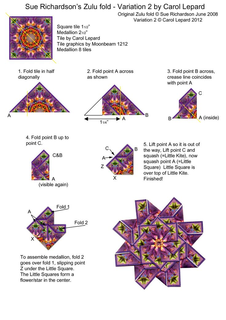 Teabag Fold Instructions - Sue Richardson's Zulu fold - Variation 2