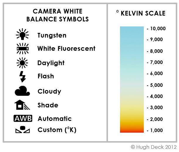 Best White Balance  Photography Images On   White