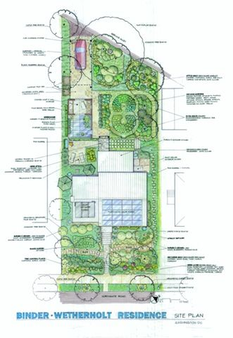 Permaculture design project by Mike Binder and Martha Wetherholt.