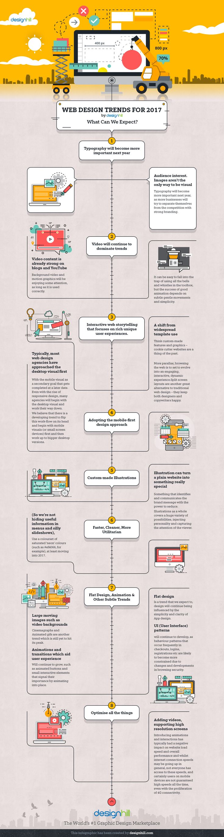 Your Website is Old & Dated! Follow These Modern Trends Instead #WebDesign #Infographic