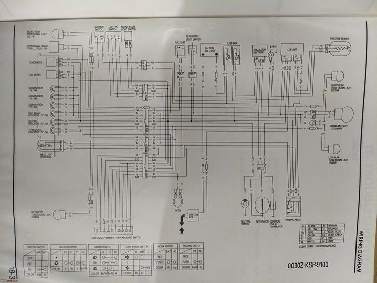 Hero Honda Splendor Engine Parts Diagram Pdf Di 2020