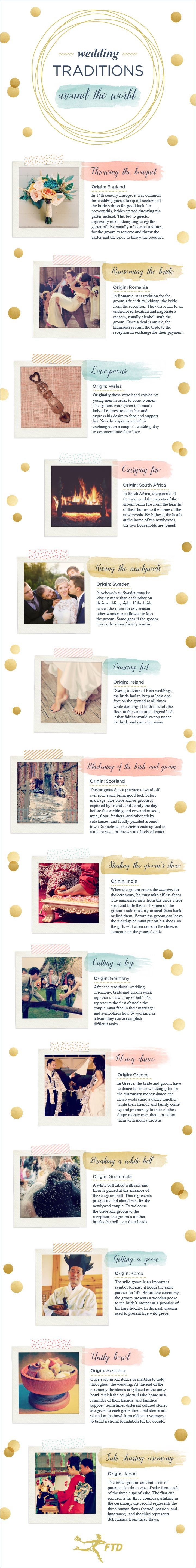 Did you know that in Germany after the wedding ceremony, it's customary for the bride and groom to saw a log in half? In Greece, it's tradition for the couple to have a money dance! Our friends at FTD have the scoop on these international traditions + many more. What do you think...would you give any a try? | Visual by FTD, www.ftd.com