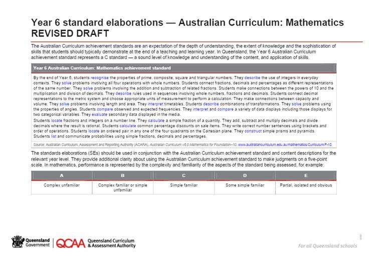 Year 6 standard elaborations — Australian Curriculum: Mathematics