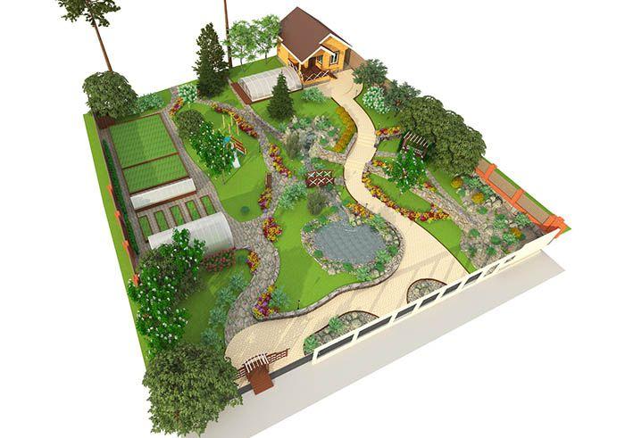 Dessiner Un Plan De Jardin Avec Images Plan Jardin Jardin 3d