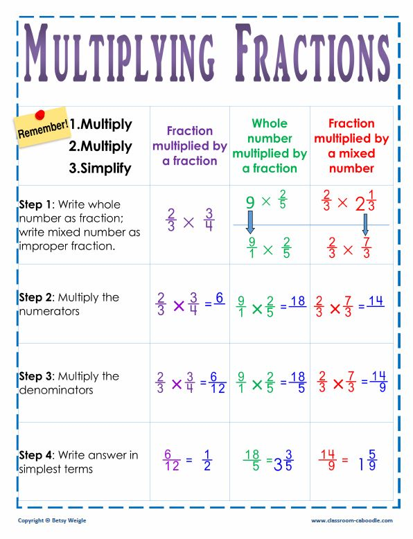 Multiplying Fractions Poster - Classroom Caboodle