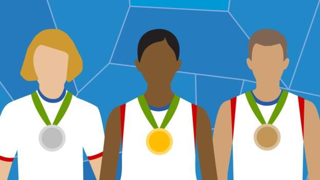 A list of all Team GB's medallists at the 2016 Rio Olympic Games.
