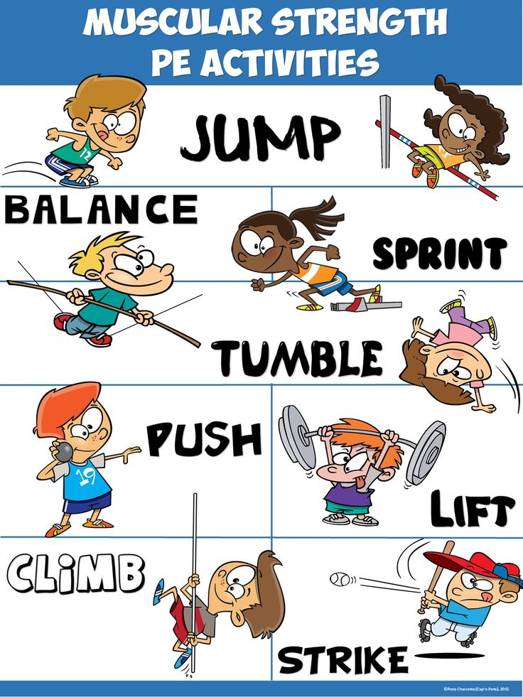 PE Poster: Muscular Strength PE Activities