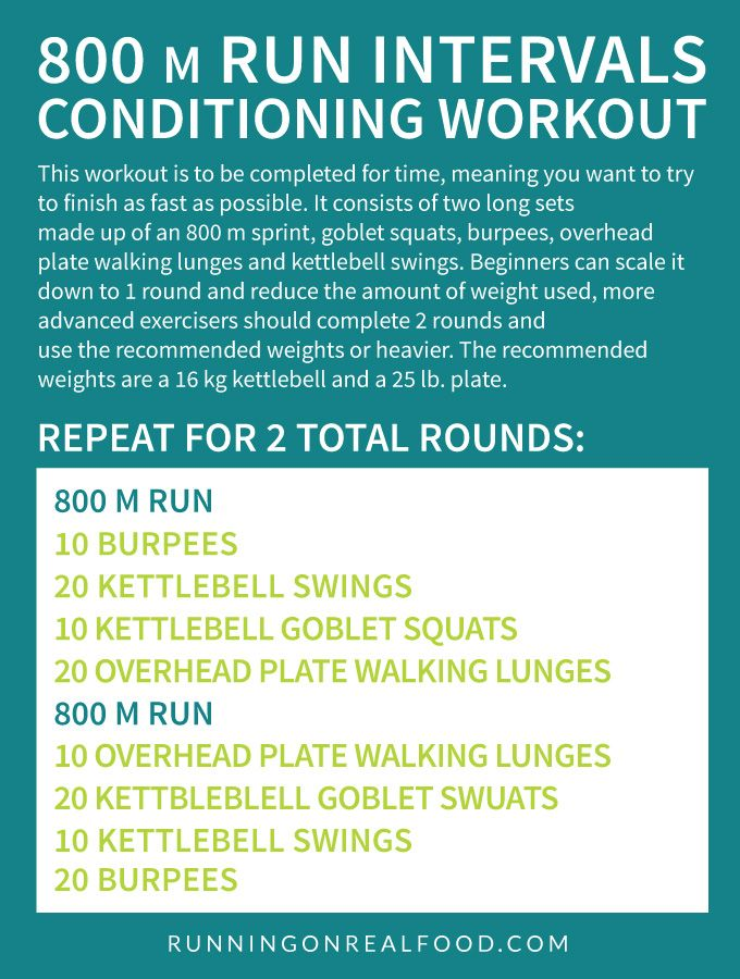 Run Intervals Strength and Conditioning Workout for a Total Body