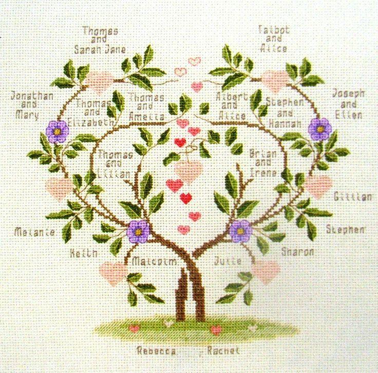 Amazon.com - Anchor My Family Tree Cross Stitch Kit - Counted Cross Stitch Kits