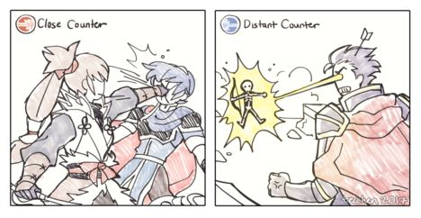 how counter really works