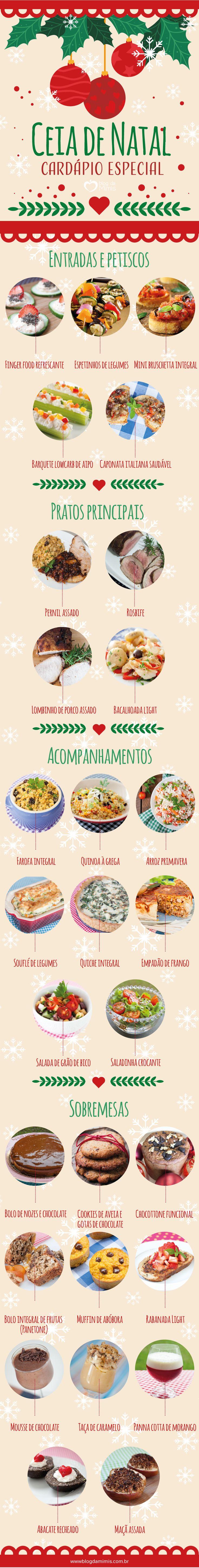 Cardápio de Natal: opções para montar uma ceia saudável - Blog da Mimis #blogdamimis #cardápio #natal #menu #receita #festas #finaldeano #réveillon