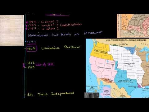 Kahn's Academy - U.S history overview from Jamestown to the Civil War.
