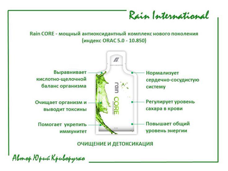 Детоксикация и очищение организма