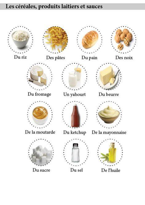 Les céréales, produits laitiers et sauces.