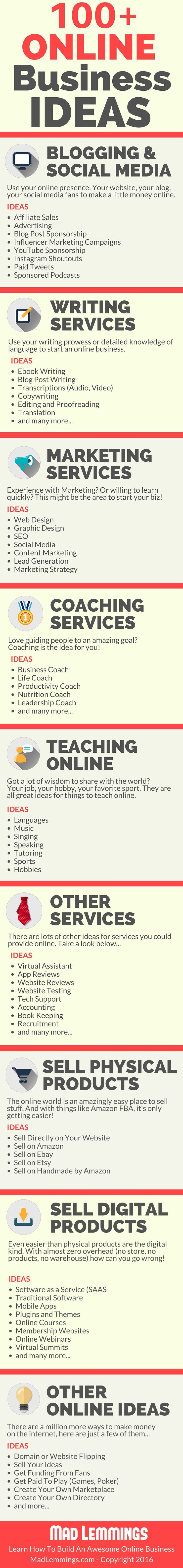 100+ Income Generating Online Business Ideas - If you are thinking about starting an online business then this is the perfect guide. It consists of over 100 income generating business ideas! - #infographic