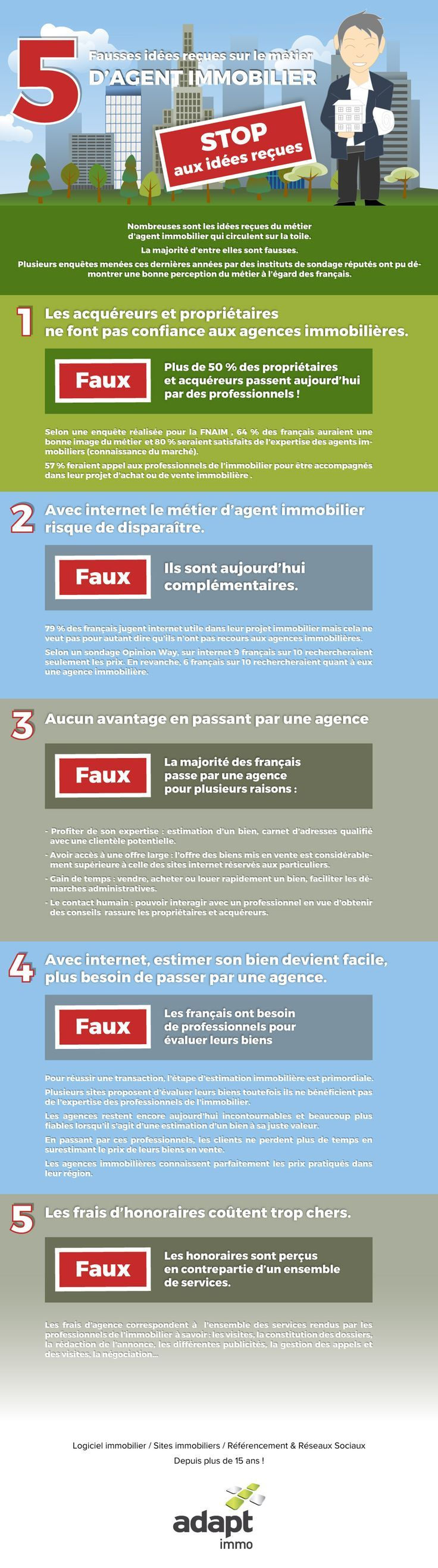 Business Infographic Infographie 5 Fausses Idées Reçues Du Métier D Agent Immobilier Real Infographicnow Com Your Number One Source For Daily I Learning Time Business Infographic Infographic