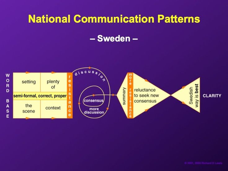 Among the Nordic countries, Swedes often have the most wide-ranging discussions.