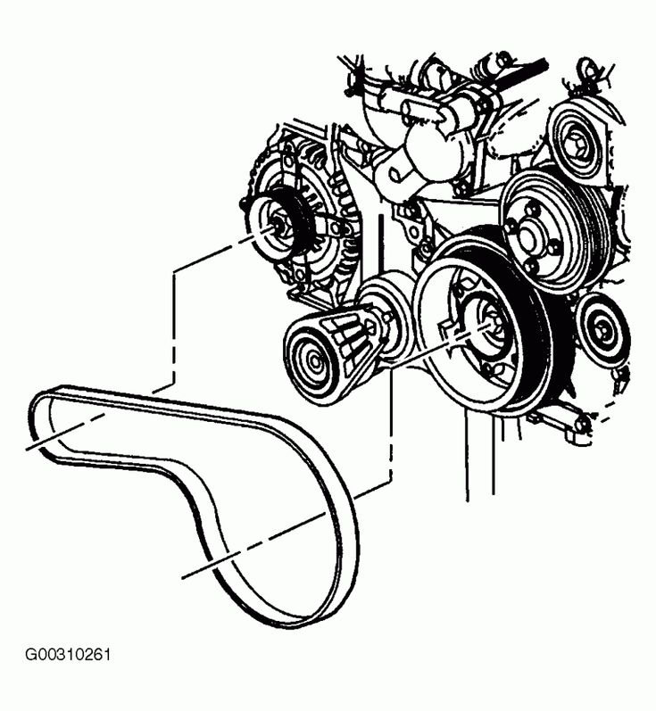 Northstar V8 Engine Belt Diagram di 2020