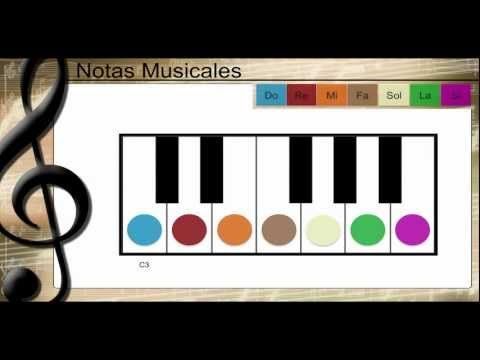 Teoría Musical - Pentagrama, Clave de Sol - YouTube …