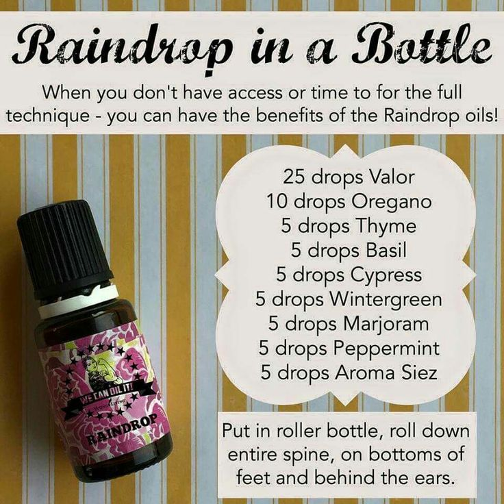 Roller Bottle Of Raindrop My Heart Centered Life Energy