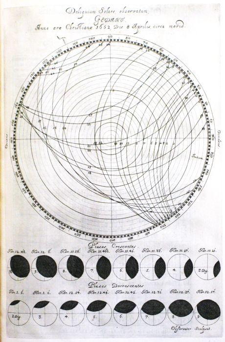 Hevelius: 1652 eclipse Johannes Hevelius, Epistolae IV (Danzig, 1654), plate. found: here
