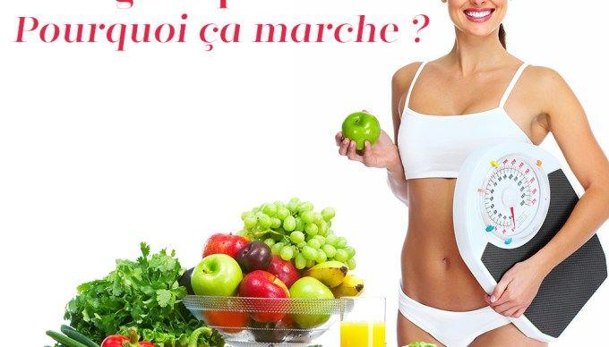 Programme Régime Hyperprotéiné : Le Guide ultime pour tout savoir sur les régimes protéinés + Menu pour maigrir vite