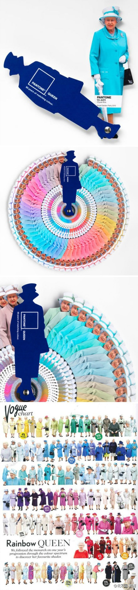 Pantone chart. The colourful Queen