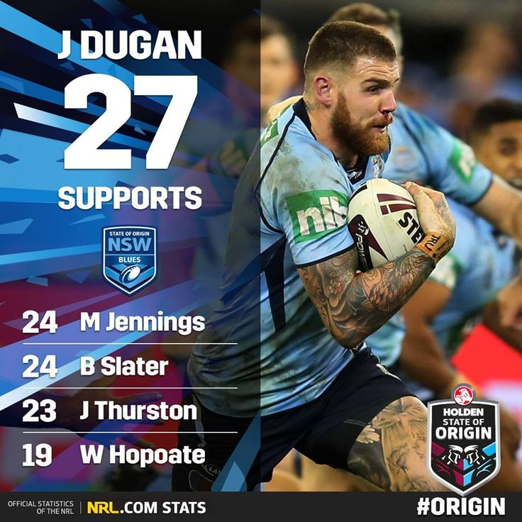 Mr Supportive → NSW Blues Vs Queensland Reds game On tonight Wed. 8th July 2015