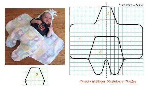 O Lado de Cá: Sacos para aquecer o bebê