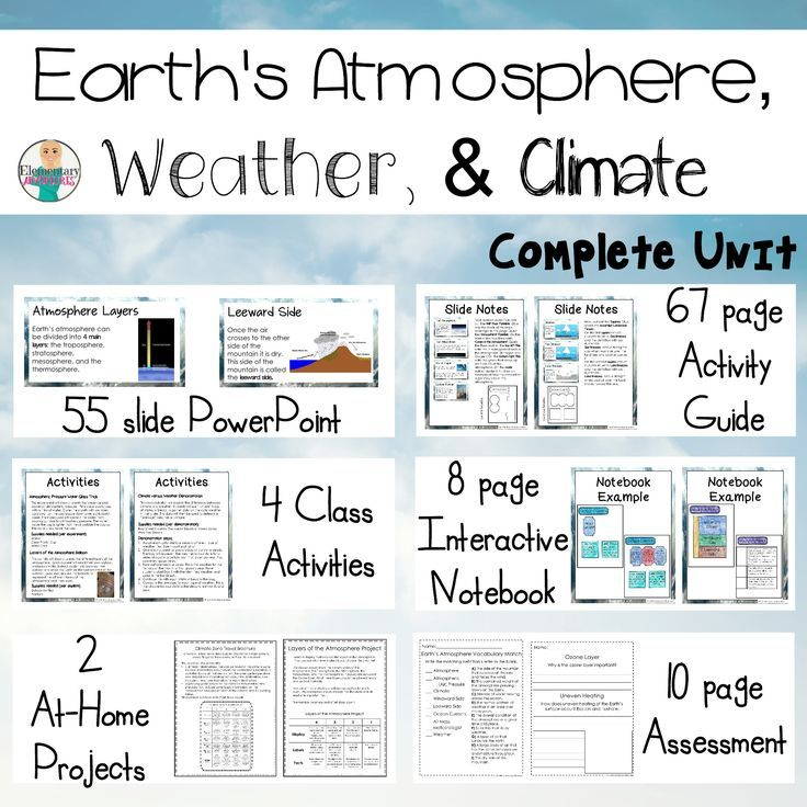 72 best educate images on pinterest icons physics and symbols earths atmosphere weather and climate unit fandeluxe Choice Image