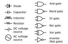 Filecircuit Elements Svg Wikimedia Commons Open. electronic circuits projects diagrams free. wires joined symbol. fender jazz bass wiring diagram. electrical panel diagram. electrical circuit drawing software.