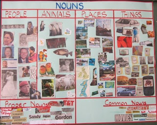 Noun Picture Chart - sorting idea
