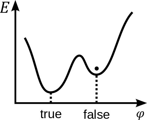 False vacuum - Wikipedia, the free encyclopedia