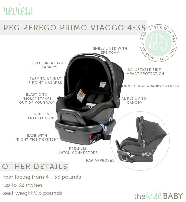 How to choose an infant carseat: Peg Perego Primo Viaggo 4-35 infant car seat review