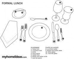 Formal Lunch Table Setting Etiquette Dining Etiquette Etc Pintere