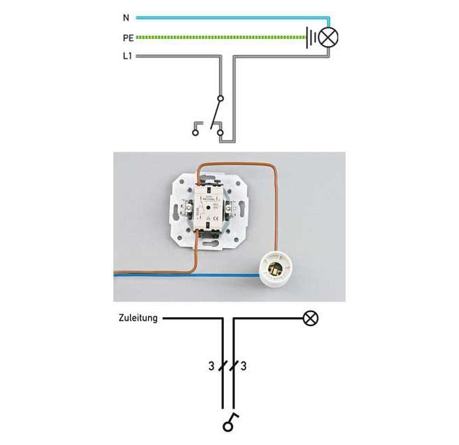 Lichtschalter Anschliessen Selbst De Lichtschalter Schalter Und Steckdosen Schalter