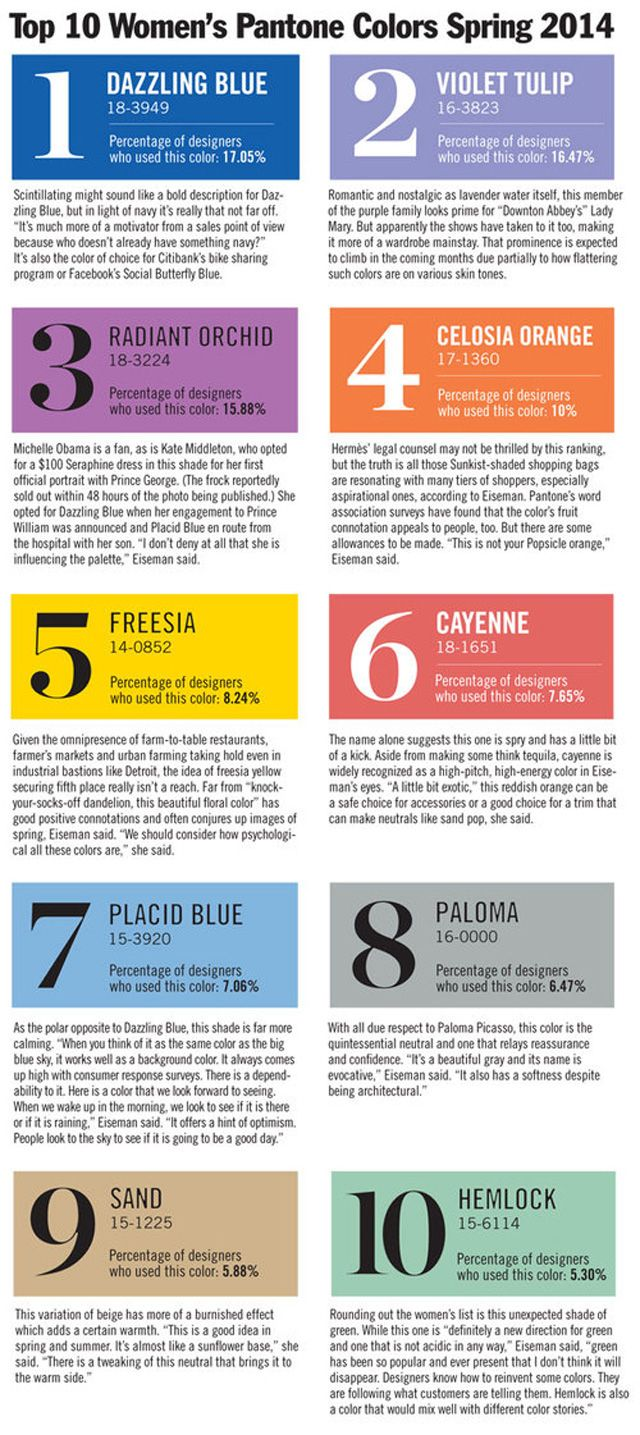 Every fashionista needs to know this: Pantone's colors for spring 2014!