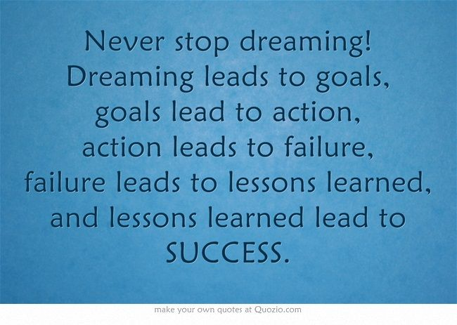 Does Setting Goals Lead To Success, Or Limit It?