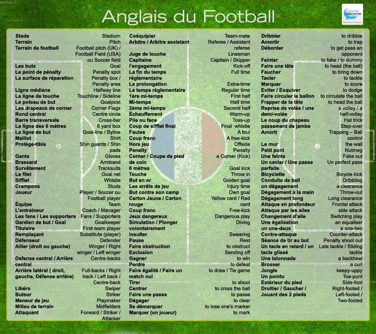 Vous êtes en séjour dans un pays anglophone? Plus aucune excuse pour ne pas regarder les matches de foot en V.O. #CDM2014 #URUANG