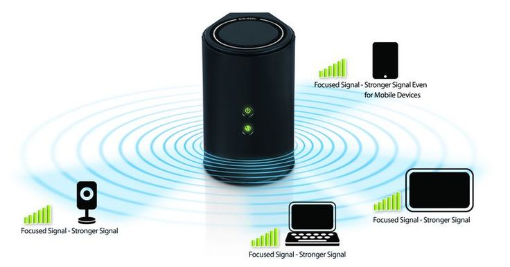 Best wifi Router for Gaming.learn how to choose best wifi router.compare these thing before buy