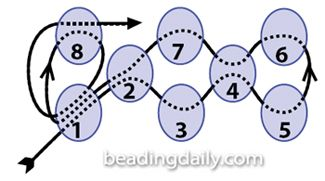 Odd-Count Peyote Stitch - How To - Blogs - Beading Daily