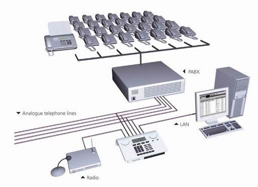 analogue pbx for hotel diagram - Google Search