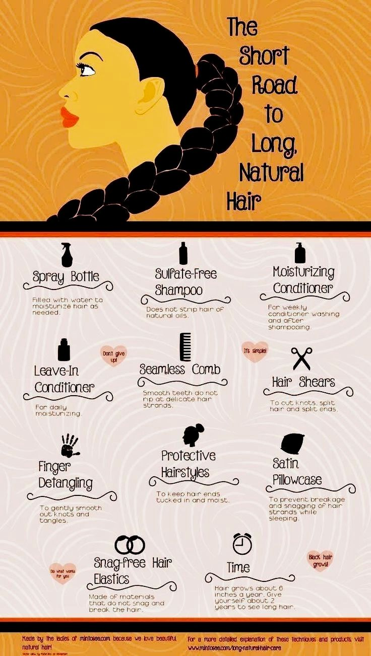 african american hair regrowth products that work