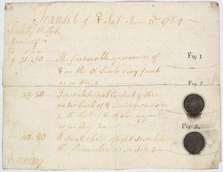The Transit of Venus was recorded by Captain James Cook in Tahiti on 3 June, 1769.  What else did James achieve during this voyage?