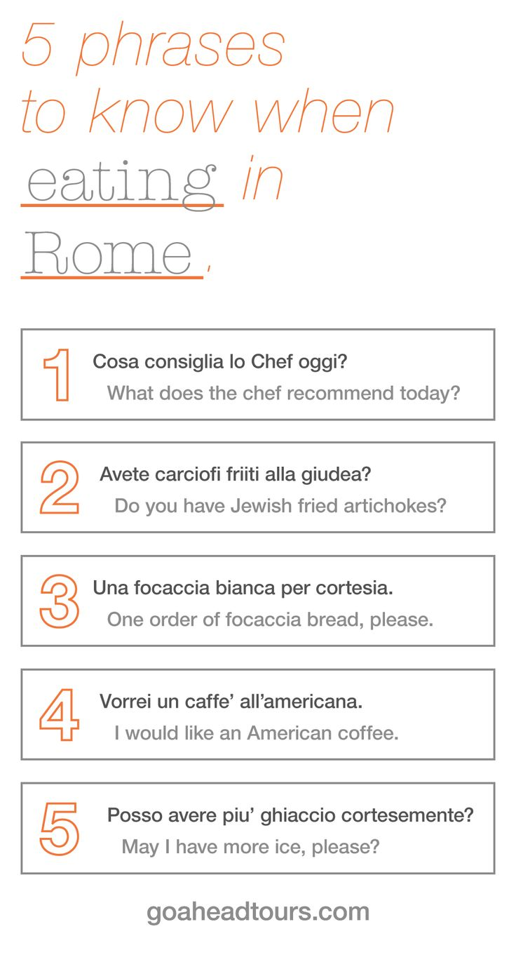 Learning Italian - Five phrases to know when eating in Rome